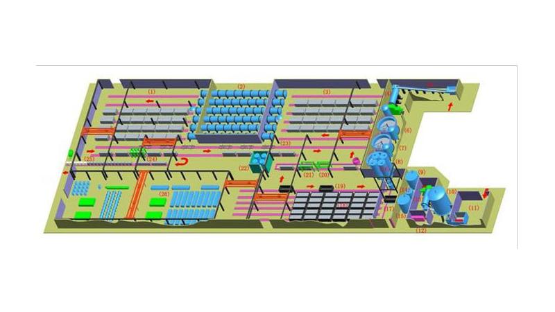 Линии производства газобетонных автоклавных блоков